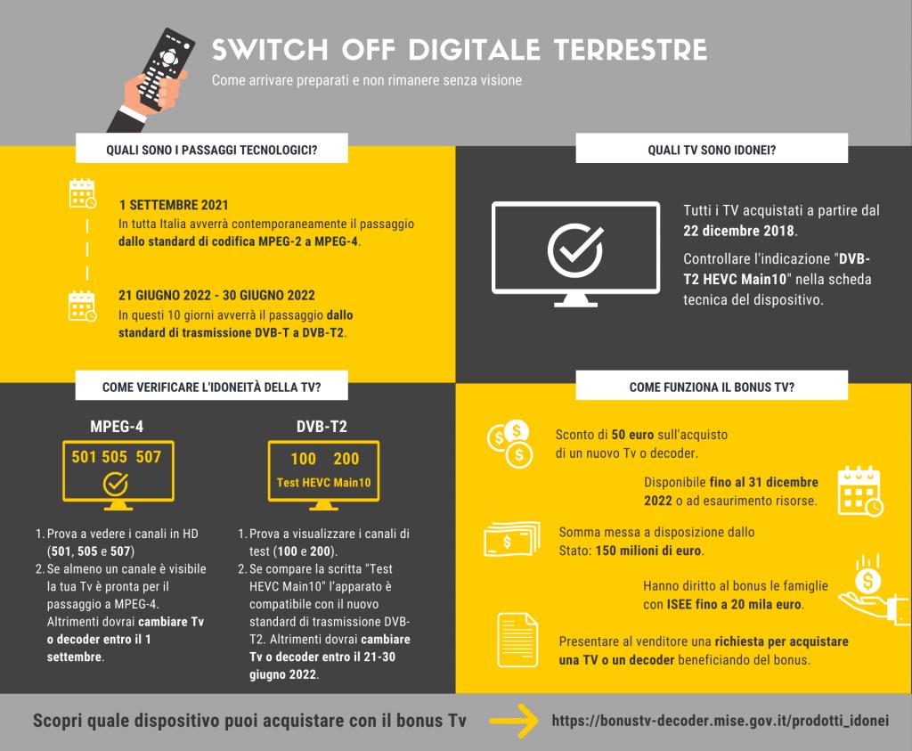 switch off tv digitale terrestre